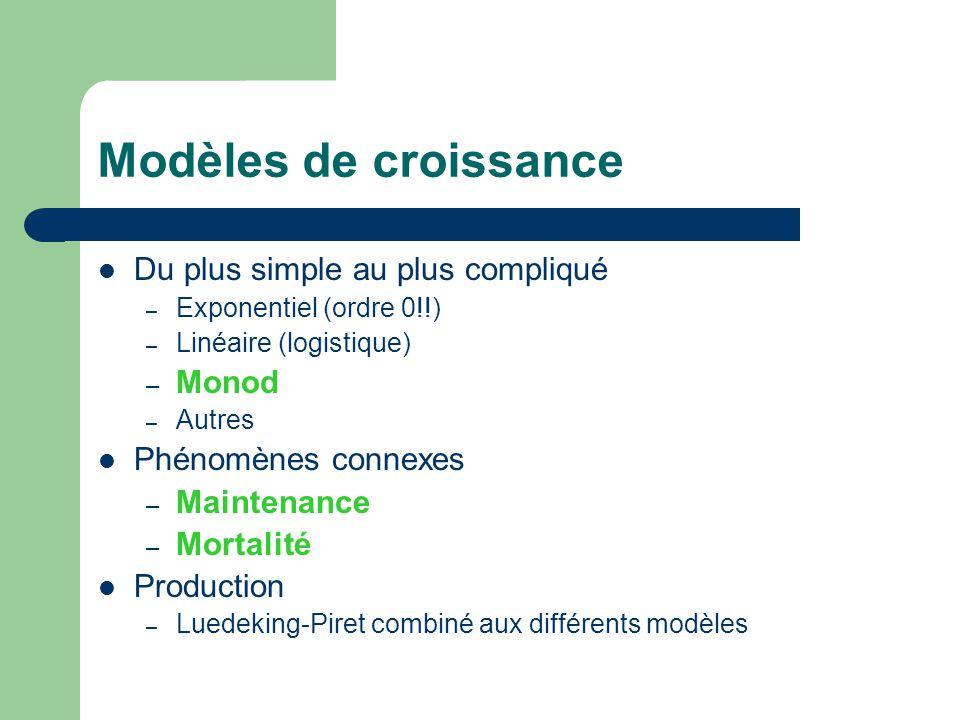 Modèle enzymatique - Monod -Une variable indépendante, 3 variables dépendantes, trois équations = Une solution.