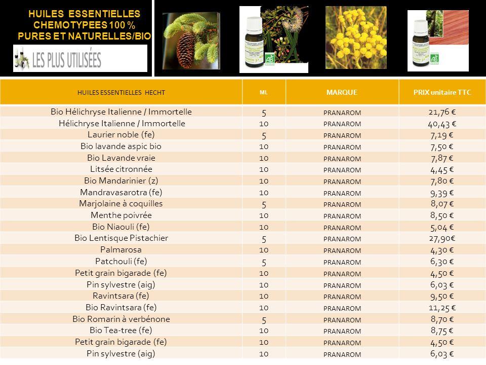 HUILES ESSENTIELLES CHEMOTYPEES 100 % PURES ET NATURELLES/BIO HUILES ESSENTIELLES HECHT MLMARQUEPRIX unitaire TTC Petit grain bigarade (fe) 10 PRANAROM 4,50 € Pin sylvestre (aig) 10 PRANAROM 6,03 € Ravintsara (fe) 10 PRANAROM 9,50 € Bio Ravintsara (fe) 10 PRANAROM 11,25 € Bio Romarin à verbénone 5 PRANAROM 8,70 € Bio Tea-tree (fe)10 PRANAROM 8,75 € Thym vulgaire à thujanol 5 PRANAROM 13,67 € Thym feuilles à sarriette 10 PRANAROM 9.90 € Bio Ylang-ylang totum (fl) 5 PRANAROM 10,55 € verveine citronnée 5 PRANAROM 27,30 € Bio sauge sclaree 5 PRANAROM 7,20 € Rose de Damas (fl) 2 PRANAROM 42,00 € HECT BIO FRAGONIA (YIN)10 MYRTEA 9,30 € HECT BIO KUNZEA AMBIGUA (YANG)5 MYRTEA 13,45 €