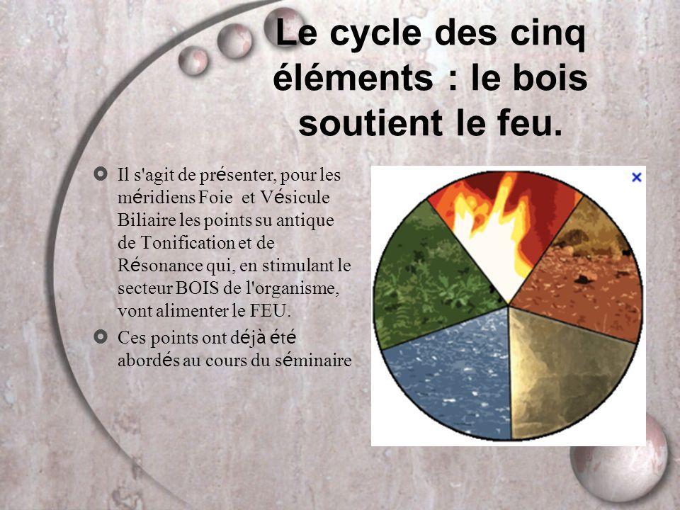 Le cycle des cinq éléments : le bois soutient le feu.  Il s'agit de pr é senter, pour les m é ridiens Foie et V é sicule Biliaire les points su antiq