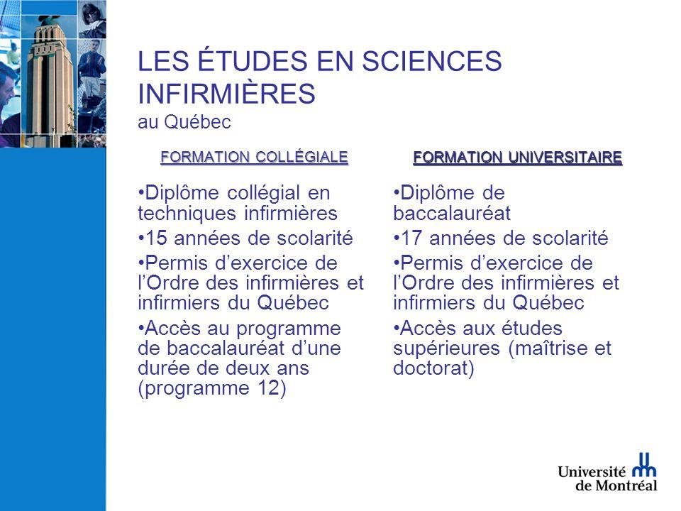 LES ÉTUDES EN SCIENCES INFIRMIÈRES au Québec •Diplôme collégial en techniques infirmières •15 années de scolarité •Permis d'exercice de l'Ordre des in