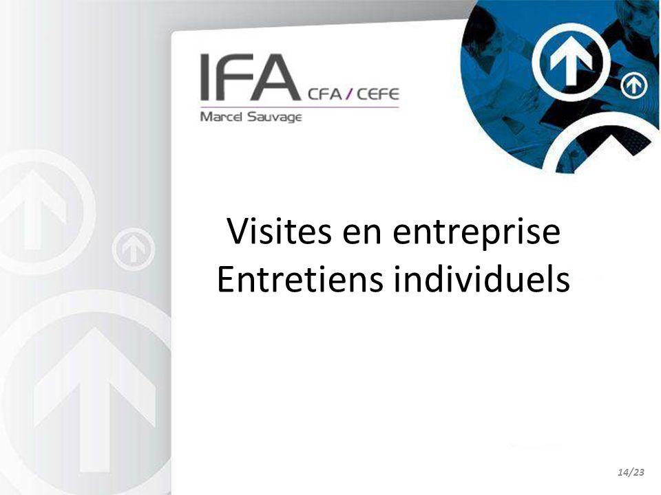Visites en entreprise Entretiens individuels 14/23