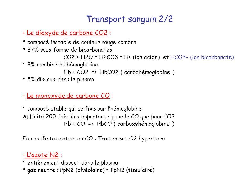 - Le dioxyde de carbone CO2 : * composé instable de couleur rouge sombre * 87% sous forme de bicarbonates CO2 + H2O = H2CO3 = H+ (ion acide) et HCO3-