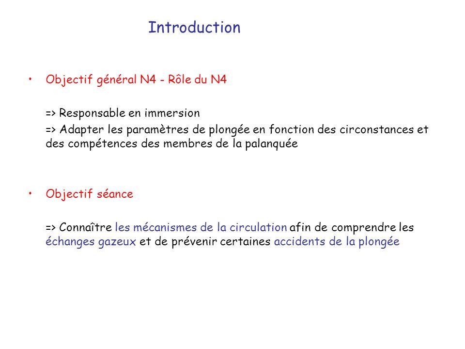 •Objectif général N4 - Rôle du N4 => Responsable en immersion => Adapter les paramètres de plongée en fonction des circonstances et des compétences de
