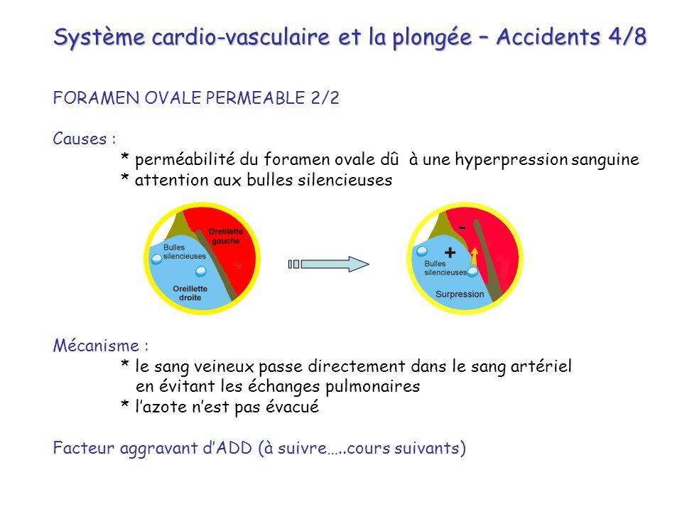 Système cardio-vasculaire et la plongée – Accidents 4/8 FORAMEN OVALE PERMEABLE 2/2 Causes : * perméabilité du foramen ovale dû à une hyperpression sa