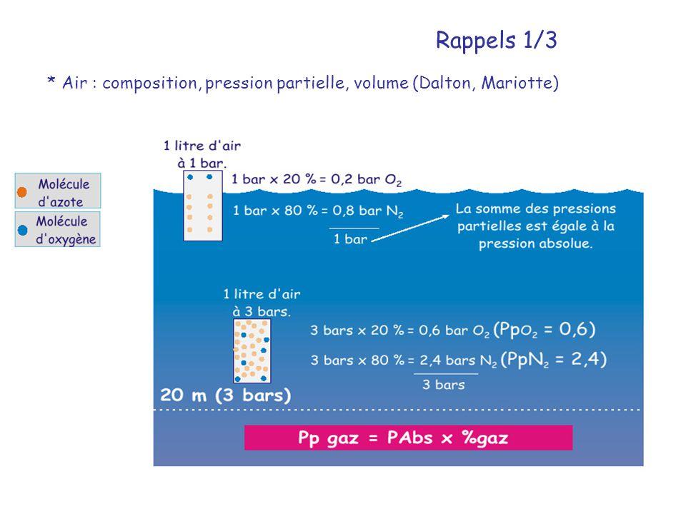 Rappels 1/3 * Air : composition, pression partielle, volume (Dalton, Mariotte)