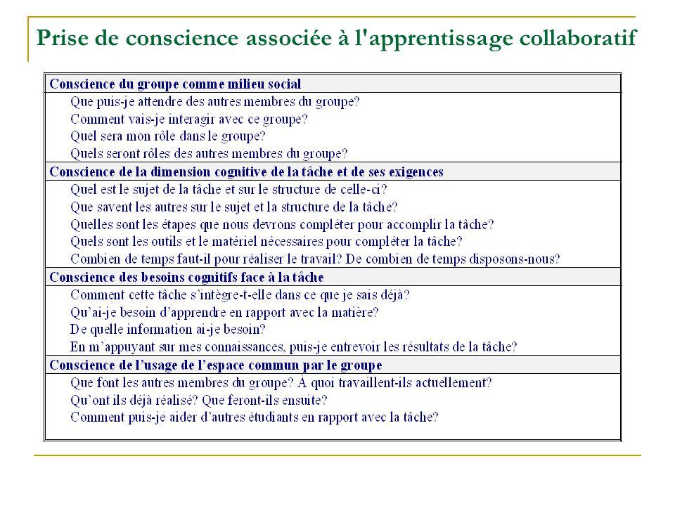 Prise de conscience associée à l apprentissage collaboratif