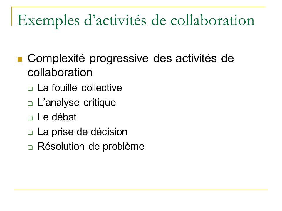 Exemples d'activités de collaboration  Complexité progressive des activités de collaboration  La fouille collective  L'analyse critique  Le débat  La prise de décision  Résolution de problème