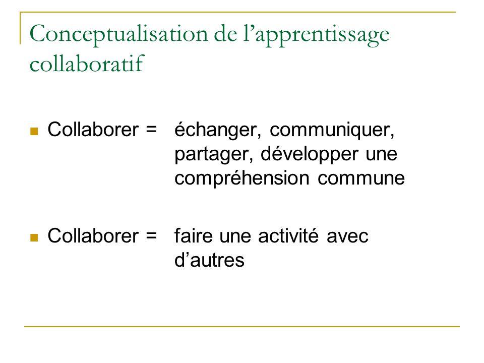Conceptualisation de l'apprentissage collaboratif  Collaborer = échanger, communiquer, partager, développer une compréhension commune  Collaborer = faire une activité avec d'autres
