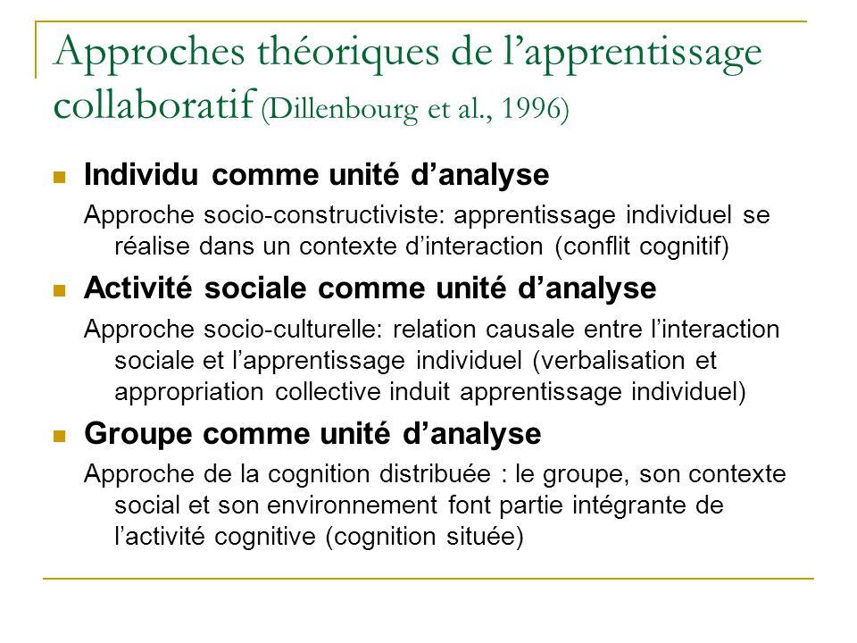 Approches théoriques de l'apprentissage collaboratif (Dillenbourg et al., 1996)  Individu comme unité d'analyse Approche socio-constructiviste: apprentissage individuel se réalise dans un contexte d'interaction (conflit cognitif)  Activité sociale comme unité d'analyse Approche socio-culturelle: relation causale entre l'interaction sociale et l'apprentissage individuel (verbalisation et appropriation collective induit apprentissage individuel)  Groupe comme unité d'analyse Approche de la cognition distribuée : le groupe, son contexte social et son environnement font partie intégrante de l'activité cognitive (cognition située)