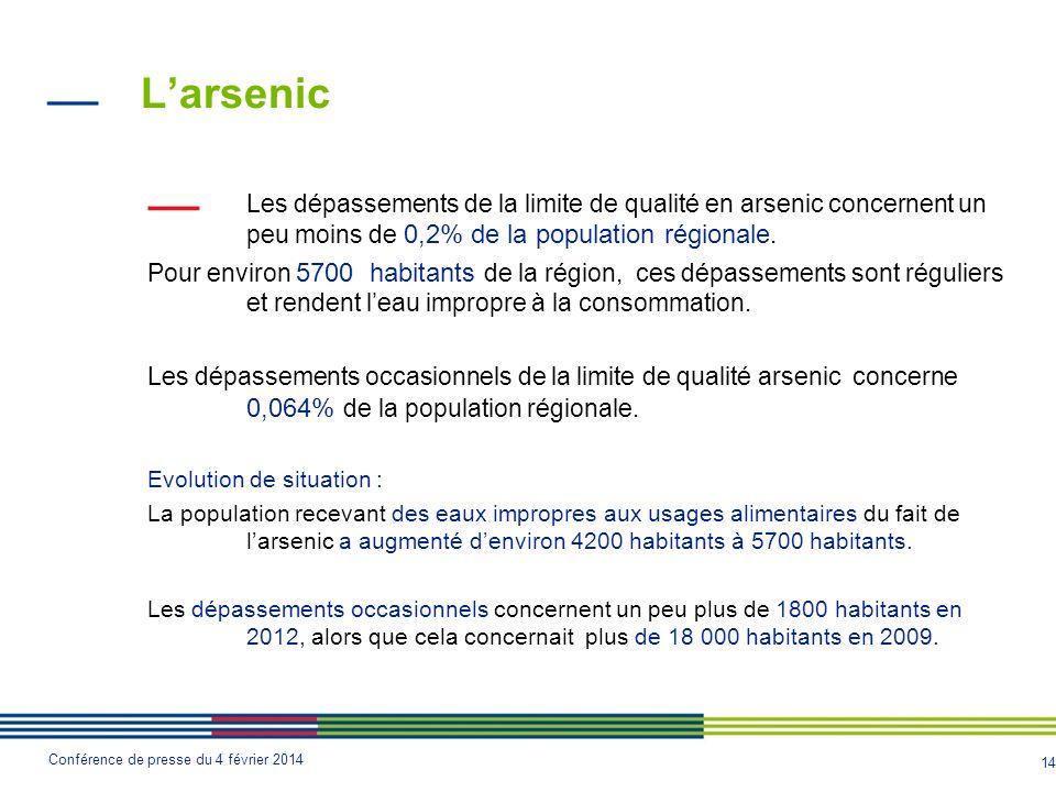 14 Conférence de presse du 4 février 2014 L'arsenic Les dépassements de la limite de qualité en arsenic concernent un peu moins de 0,2% de la population régionale.