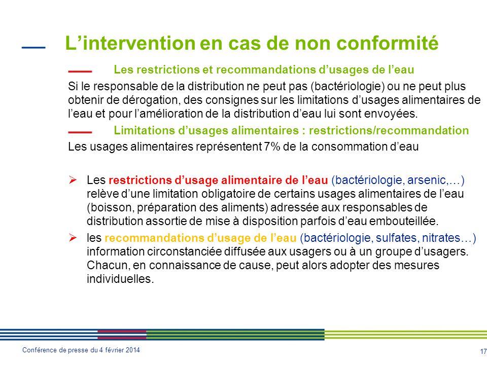 17 Conférence de presse du 4 février 2014 L'intervention en cas de non conformité Les restrictions et recommandations d'usages de l'eau Si le responsa
