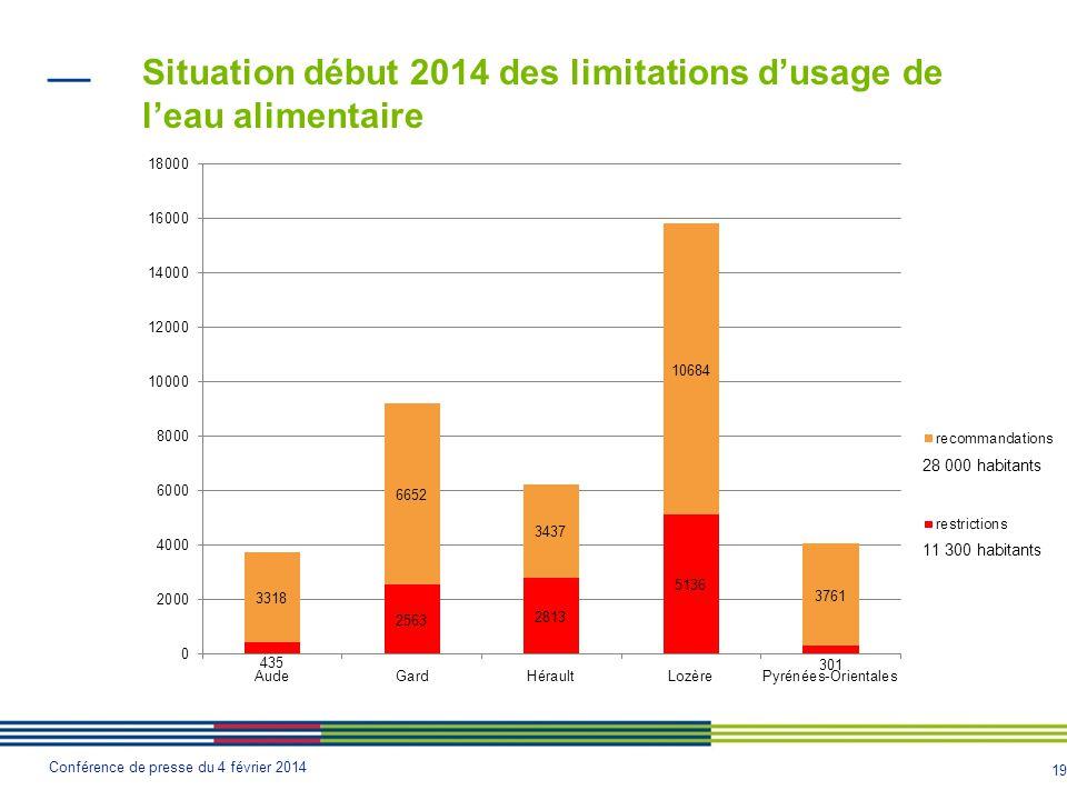 19 Conférence de presse du 4 février 2014 Situation début 2014 des limitations d'usage de l'eau alimentaire