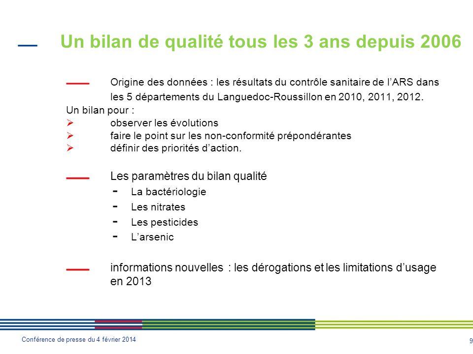 9 Conférence de presse du 4 février 2014 Un bilan de qualité tous les 3 ans depuis 2006 Origine des données : les résultats du contrôle sanitaire de l'ARS dans les 5 départements du Languedoc-Roussillon en 2010, 2011, 2012.