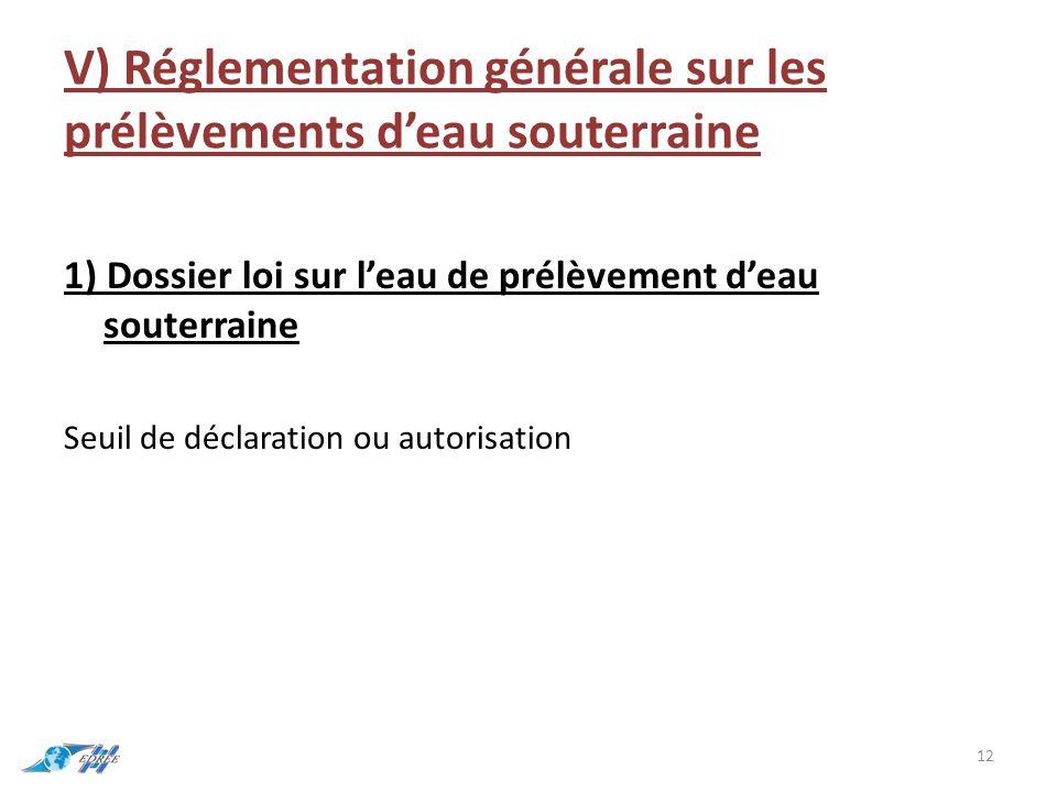 V) Réglementation générale sur les prélèvements d'eau souterraine 1) Dossier loi sur l'eau de prélèvement d'eau souterraine Seuil de déclaration ou autorisation 12