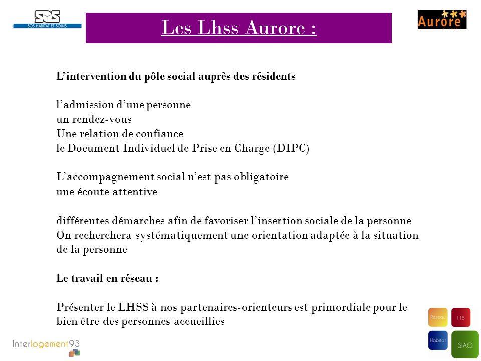 L'intervention du pôle social auprès des résidents l'admission d'une personne un rendez-vous Une relation de confiance le Document Individuel de Prise