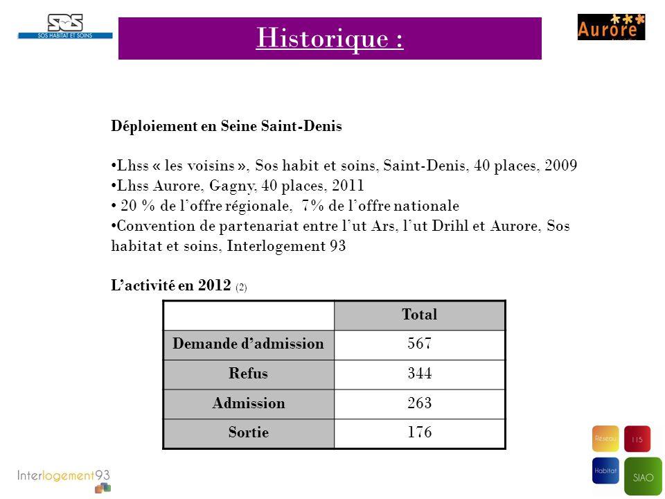 Déploiement en Seine Saint-Denis • Lhss « les voisins », Sos habit et soins, Saint-Denis, 40 places, 2009 •Lhss Aurore, Gagny, 40 places, 2011 • 20 %