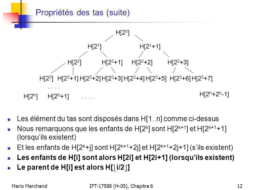 Mario MarchandIFT-17588 (H-05), Chapitre 612 Propriétés des tas (suite)  Les élément du tas sont disposés dans H[1..n] comme ci-dessus  Nous remarqu