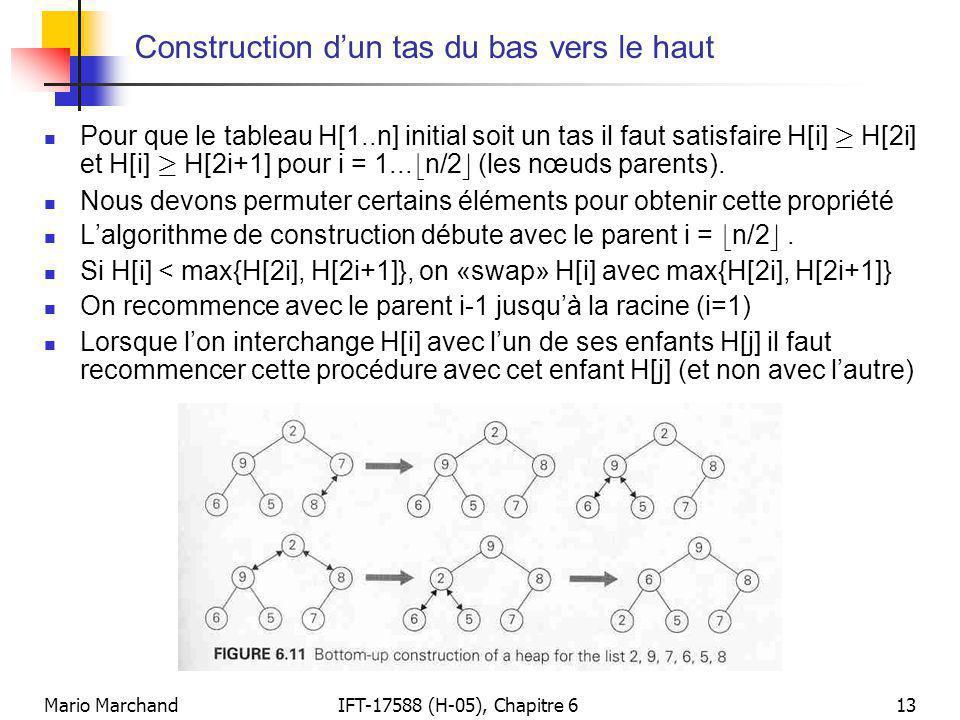 Mario MarchandIFT-17588 (H-05), Chapitre 613 Construction d'un tas du bas vers le haut  Pour que le tableau H[1..n] initial soit un tas il faut satis