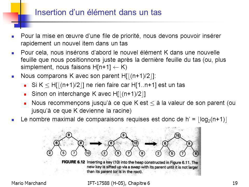 Mario MarchandIFT-17588 (H-05), Chapitre 619 Insertion d'un élément dans un tas  Pour la mise en œuvre d'une file de priorité, nous devons pouvoir in