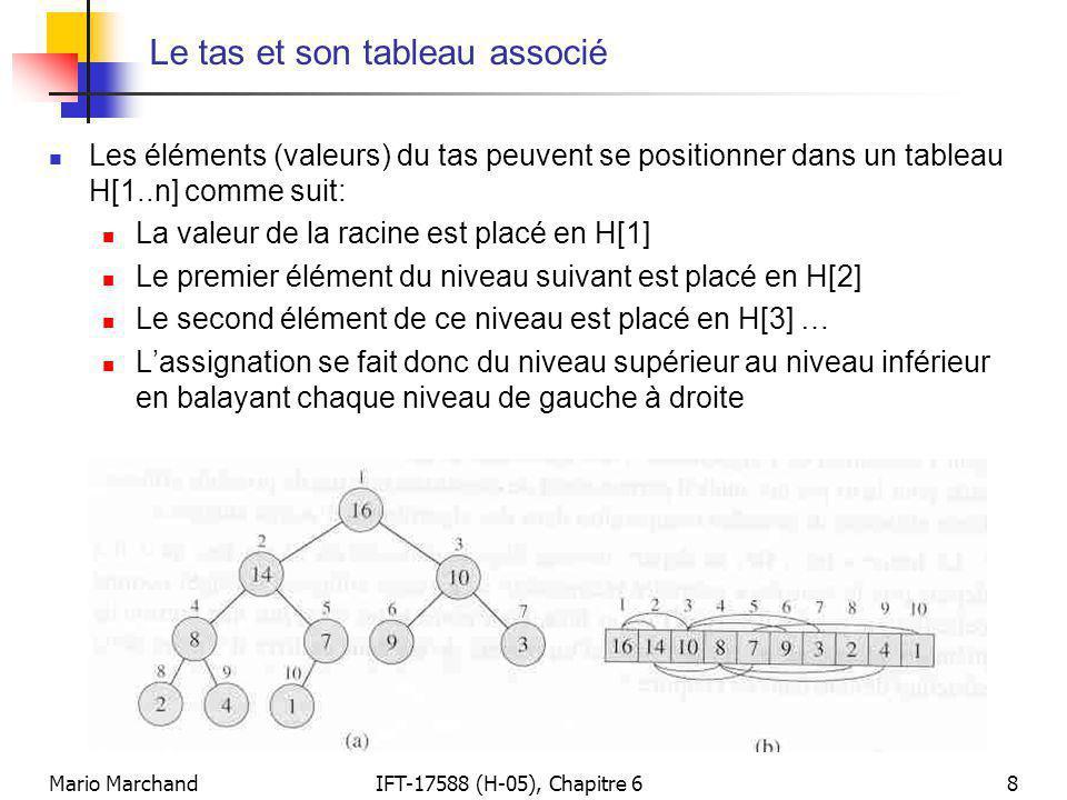 Mario MarchandIFT-17588 (H-05), Chapitre 68 Le tas et son tableau associé  Les éléments (valeurs) du tas peuvent se positionner dans un tableau H[1..