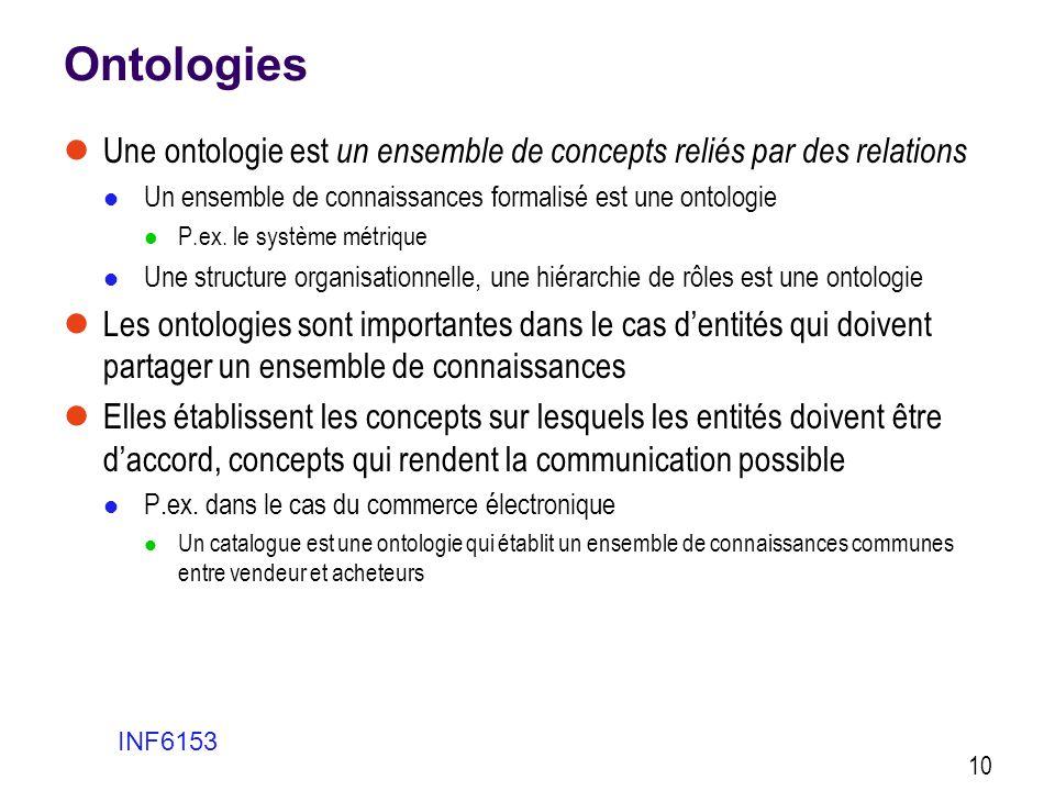 Ontologies  Une ontologie est un ensemble de concepts reliés par des relations  Un ensemble de connaissances formalisé est une ontologie  P.ex. le