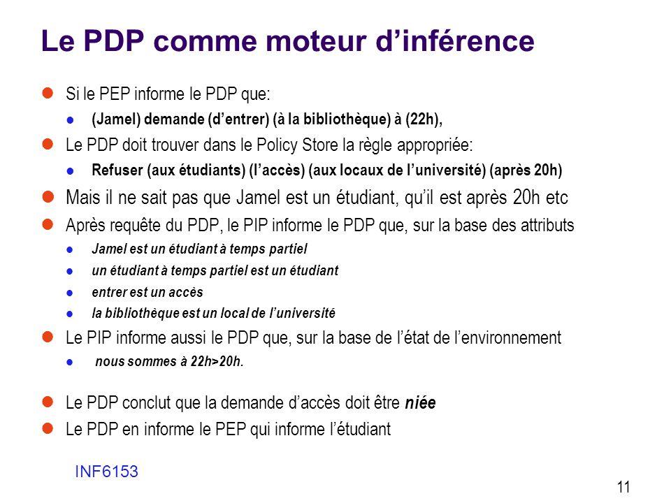Le PDP comme moteur d'inférence  Si le PEP informe le PDP que:  (Jamel) demande (d'entrer) (à la bibliothèque) à (22h),  Le PDP doit trouver dans l