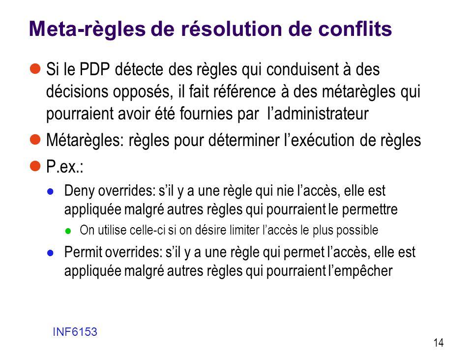 Meta-règles de résolution de conflits  Si le PDP détecte des règles qui conduisent à des décisions opposés, il fait référence à des métarègles qui po