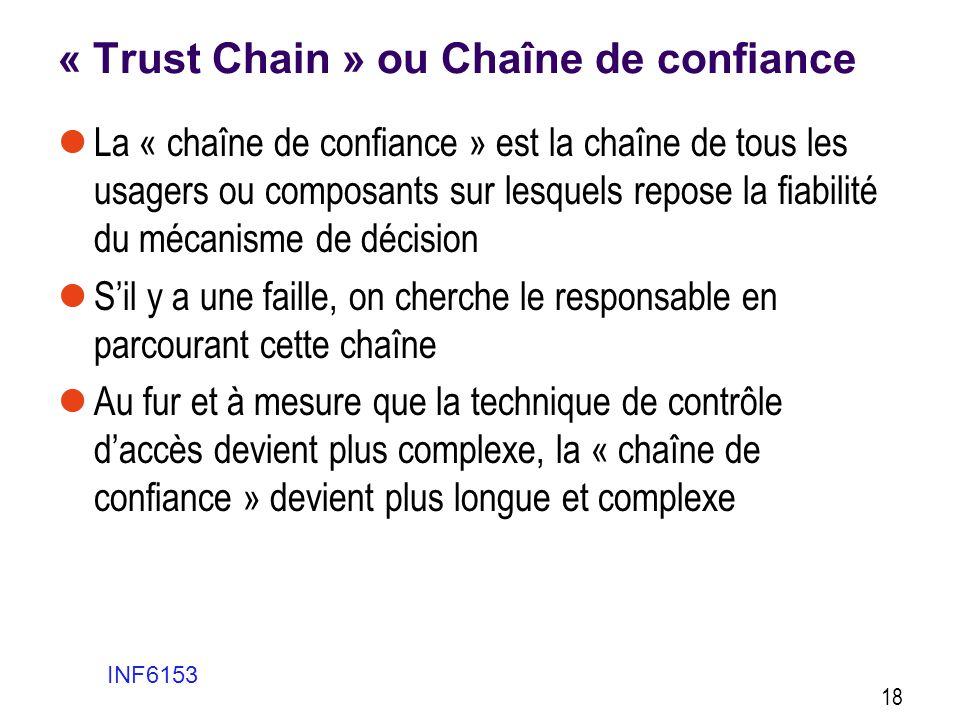 « Trust Chain » ou Chaîne de confiance  La « chaîne de confiance » est la chaîne de tous les usagers ou composants sur lesquels repose la fiabilité d