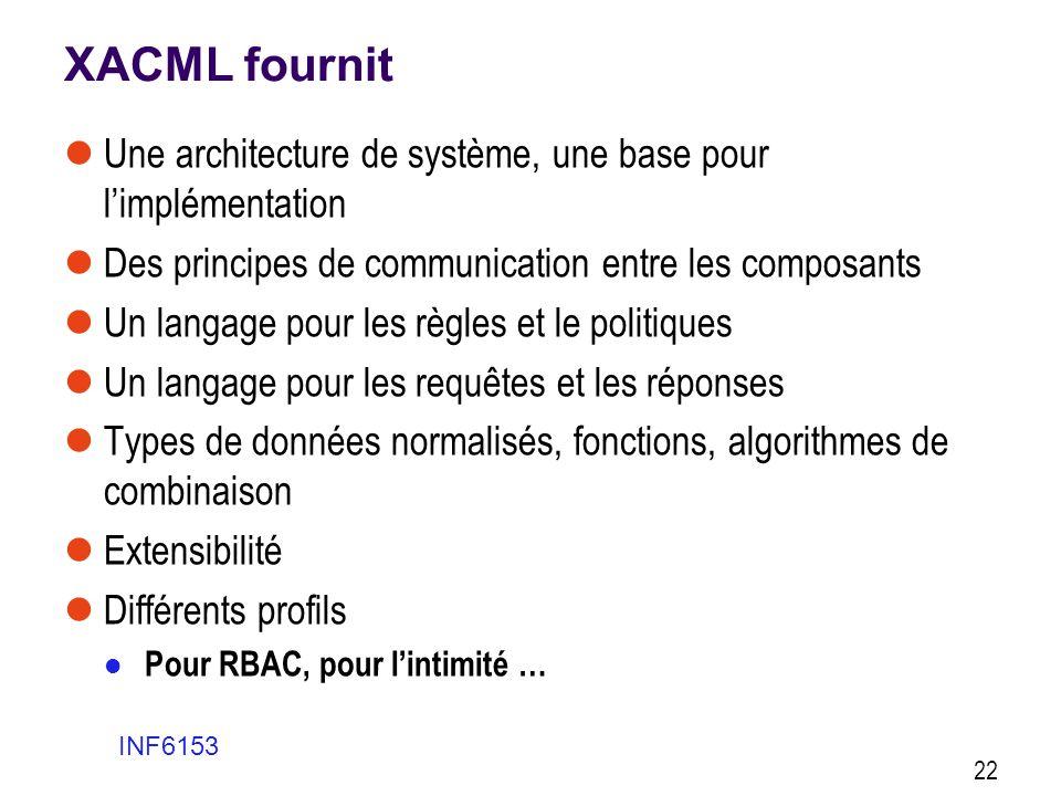 XACML fournit  Une architecture de système, une base pour l'implémentation  Des principes de communication entre les composants  Un langage pour le