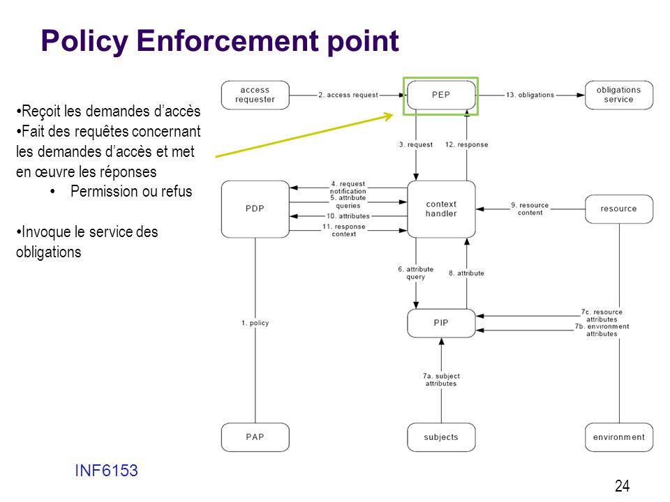 Policy Enforcement point INF6153 24 • Reçoit les demandes d'accès • Fait des requêtes concernant les demandes d'accès et met en œuvre les réponses • P