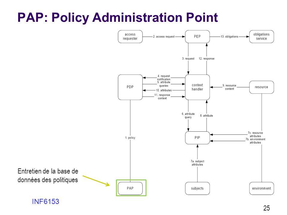 PAP: Policy Administration Point INF6153 25 Entretien de la base de données des politiques