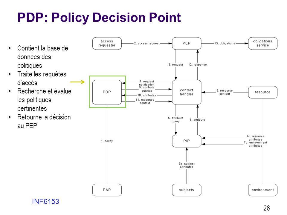 PDP: Policy Decision Point INF6153 26 • Contient la base de données des politiques • Traite les requêtes d'accès • Recherche et évalue les politiques