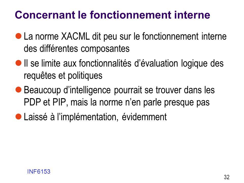 Concernant le fonctionnement interne  La norme XACML dit peu sur le fonctionnement interne des différentes composantes  Il se limite aux fonctionnal