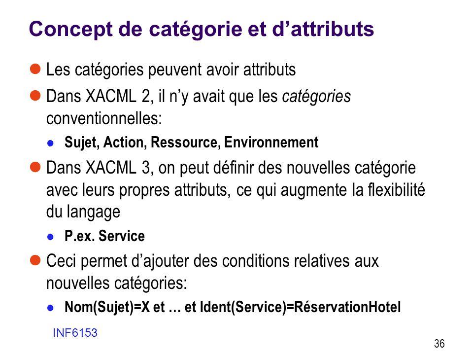 Concept de catégorie et d'attributs  Les catégories peuvent avoir attributs  Dans XACML 2, il n'y avait que les catégories conventionnelles:  Sujet