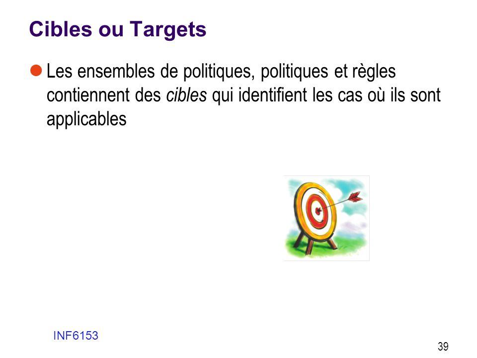 Cibles ou Targets  Les ensembles de politiques, politiques et règles contiennent des cibles qui identifient les cas où ils sont applicables INF6153 3