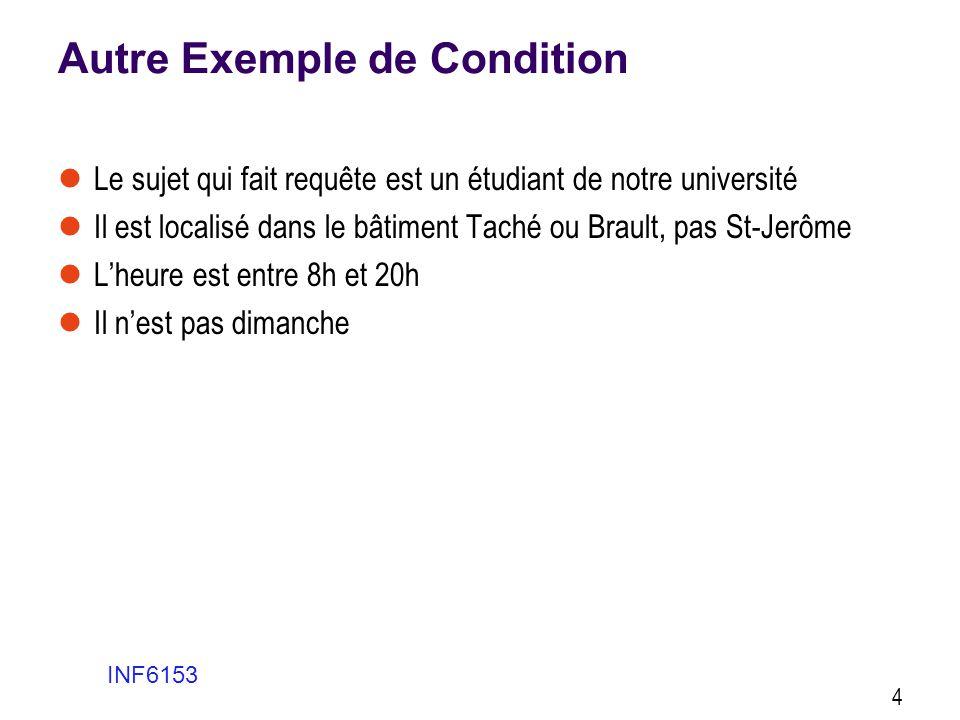 Autre Exemple de Condition  Le sujet qui fait requête est un étudiant de notre université  Il est localisé dans le bâtiment Taché ou Brault, pas St-