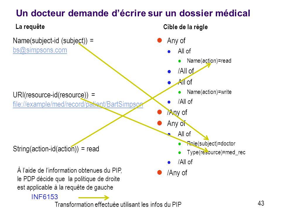 Un docteur demande d'écrire sur un dossier médical  Any of  All of  Name(action)=read  /All of  All of  Name(action)=write  /All of  /Any of 