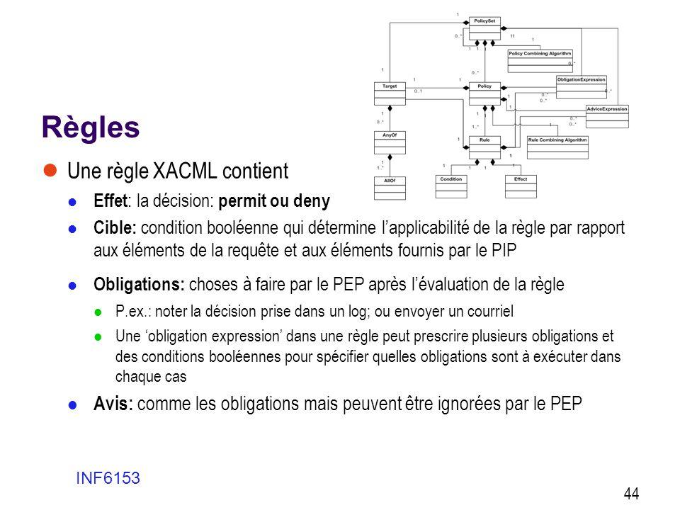Règles  Une règle XACML contient  Effet : la décision: permit ou deny  Cible: condition booléenne qui détermine l'applicabilité de la règle par rap