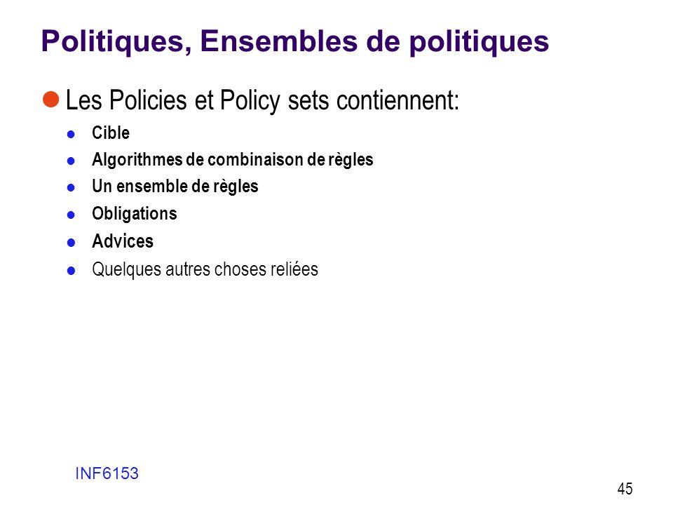 Politiques, Ensembles de politiques  Les Policies et Policy sets contiennent:  Cible  Algorithmes de combinaison de règles  Un ensemble de règles