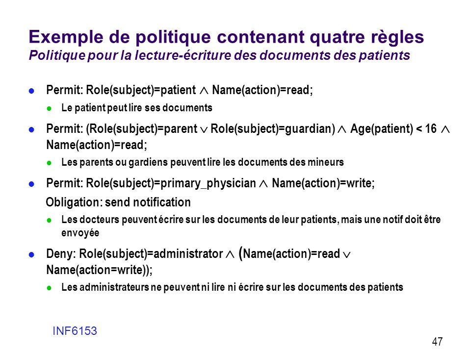 Exemple de politique contenant quatre règles Politique pour la lecture-écriture des documents des patients  Permit: Role(subject)=patient  Name(acti