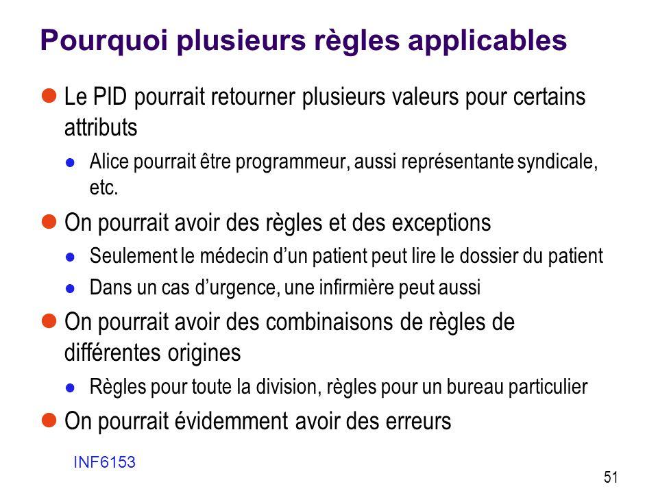 Pourquoi plusieurs règles applicables  Le PID pourrait retourner plusieurs valeurs pour certains attributs  Alice pourrait être programmeur, aussi r