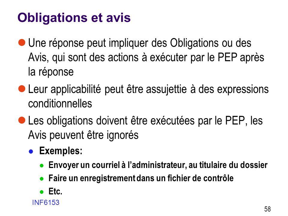 Obligations et avis  Une réponse peut impliquer des Obligations ou des Avis, qui sont des actions à exécuter par le PEP après la réponse  Leur appli