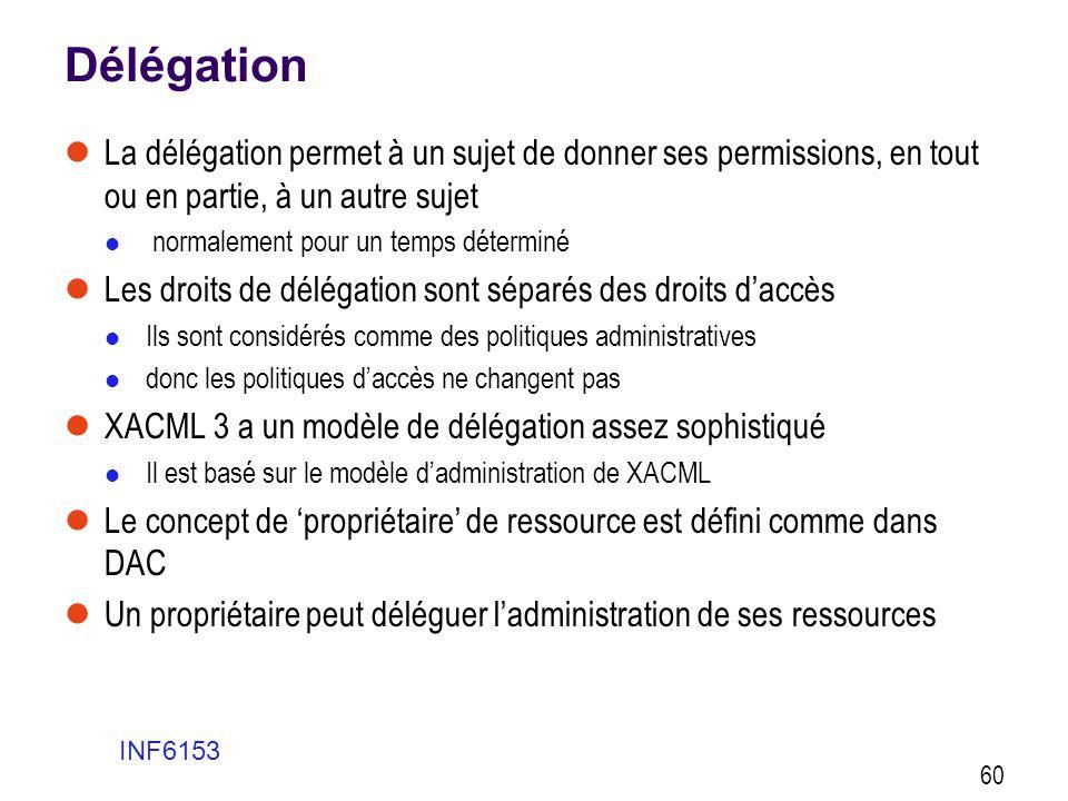 Délégation  La délégation permet à un sujet de donner ses permissions, en tout ou en partie, à un autre sujet  normalement pour un temps déterminé 