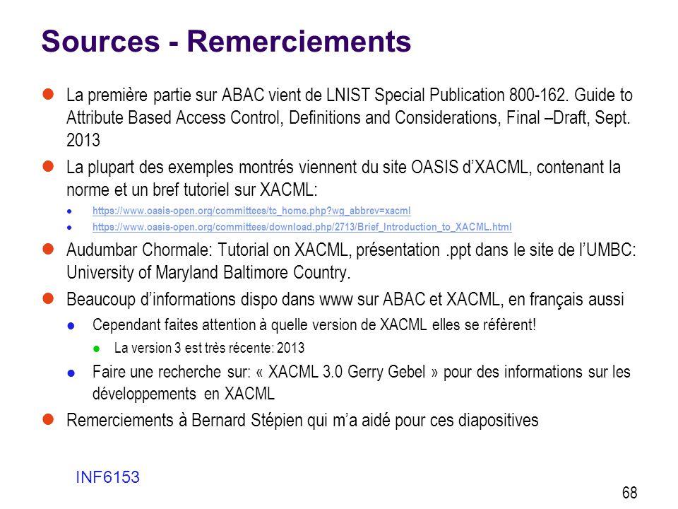 Sources - Remerciements  La première partie sur ABAC vient de LNIST Special Publication 800-162. Guide to Attribute Based Access Control, Definitions
