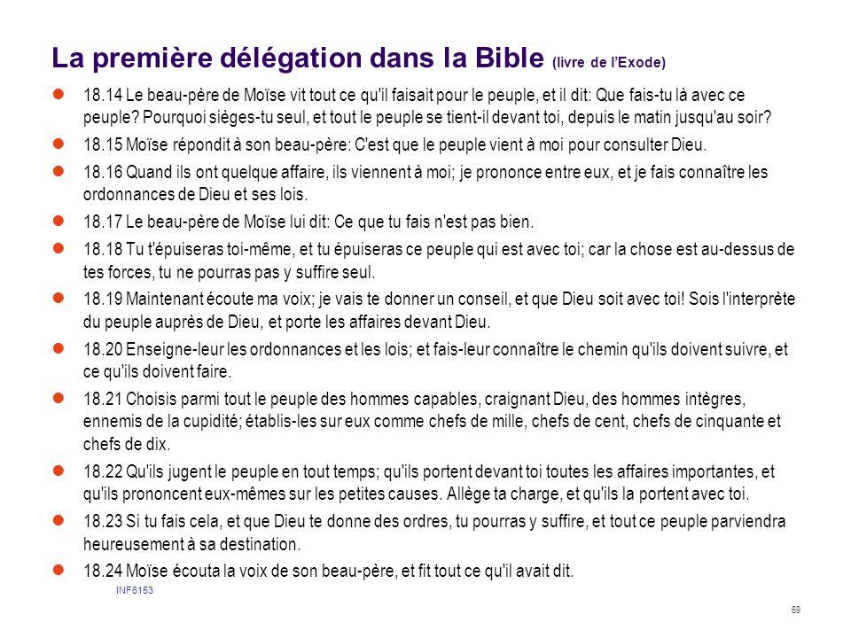 La première délégation dans la Bible (livre de l'Exode)  18.14 Le beau-père de Moïse vit tout ce qu'il faisait pour le peuple, et il dit: Que fais-tu