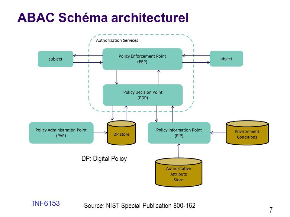 Implémentation  Différentes implémentations sont possibles  Le PEP est associé à l'objet et les PDP-PIP sont à distance  On peut avoir plusieurs PEPs pour plusieurs objets  Mais aussi, on peut avoir dans le PEP des politiques déjà actualisées sans avoir besoin d'accès continu au PDP INF6153 8