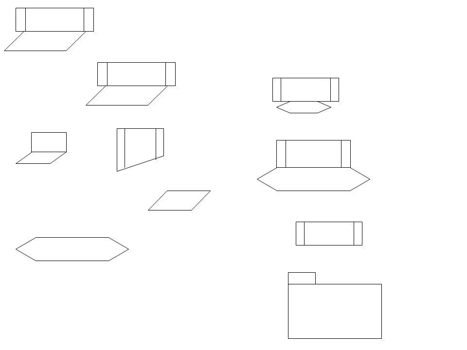 ClientsComptes Clients (codeCli,nom) Comptes (numC,codeType) Gestion bancaire ClientsComptes Clients (codeCli,nom) Comptes (numC,codeType) Gestion bancaire 1 Détail Client Comptes (numC,codeType) 1 Détail [Type=Epargne] [Type=Chèque] …… nom=DEBUT numC=.