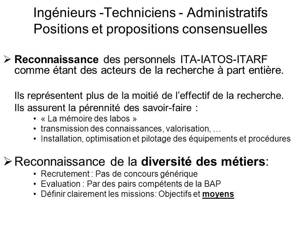 Ingénieurs -Techniciens - Administratifs Positions et propositions consensuelles  Reconnaissance des personnels ITA-IATOS-ITARF comme étant des acteurs de la recherche à part entière.