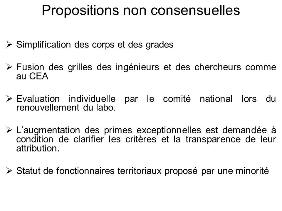 Propositions non consensuelles  Simplification des corps et des grades  Fusion des grilles des ingénieurs et des chercheurs comme au CEA  Evaluation individuelle par le comité national lors du renouvellement du labo.