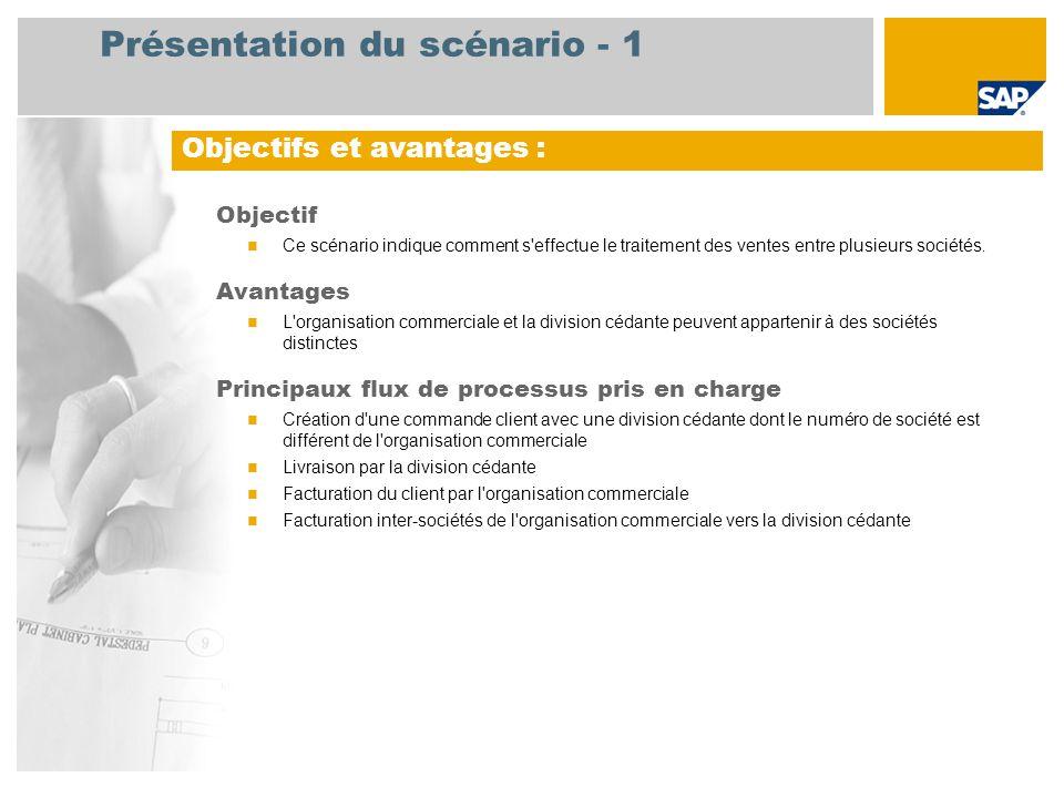 Présentation du scénario - 2 Obligatoire  SAP enhancement package 4 for SAP ERP 6.0 Rôles utilisateurs impliqués dans les flux de processus  Administration des ventes  Facturation ventes  Magasinier Applications SAP requises :